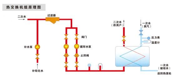地图 电路 电路图 电子 设计 素材 原理图 576_261